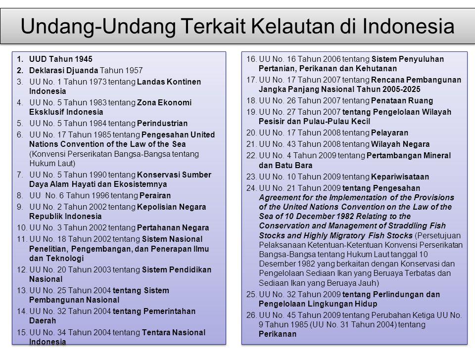 Undang-Undang Terkait Kelautan di Indonesia