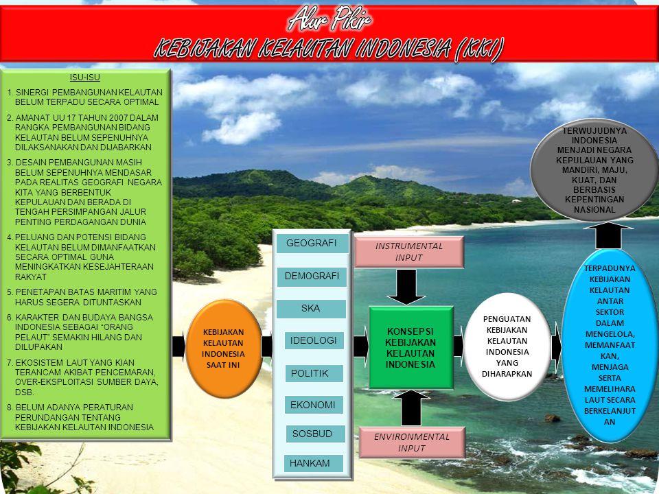Alur Pikir KEBIJAKAN KELAUTAN INDONESIA (KKI) INSTRUMENTAL INPUT