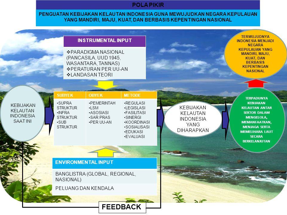 POLA PIKIR PENGUATAN KEBIJAKAN KELAUTAN INDONESIA GUNA MEWUJUDKAN NEGARA KEPULAUAN YANG MANDIRI, MAJU, KUAT, DAN BERBASIS KEPENTINGAN NASIONAL.