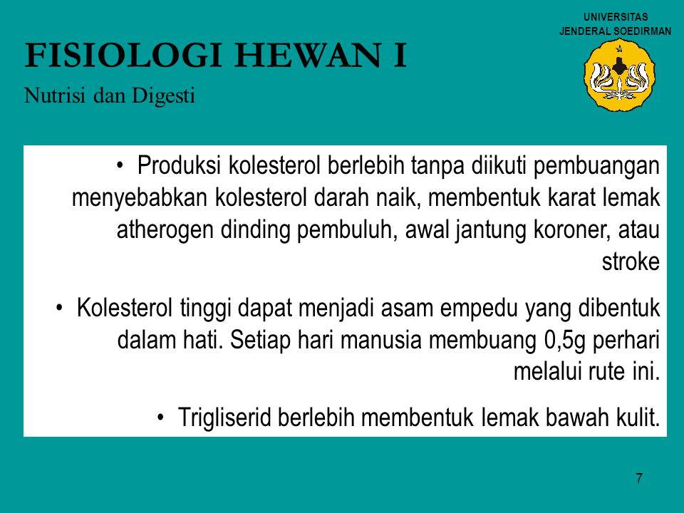 UNIVERSITAS JENDERAL SOEDIRMAN. FISIOLOGI HEWAN I. Nutrisi dan Digesti.