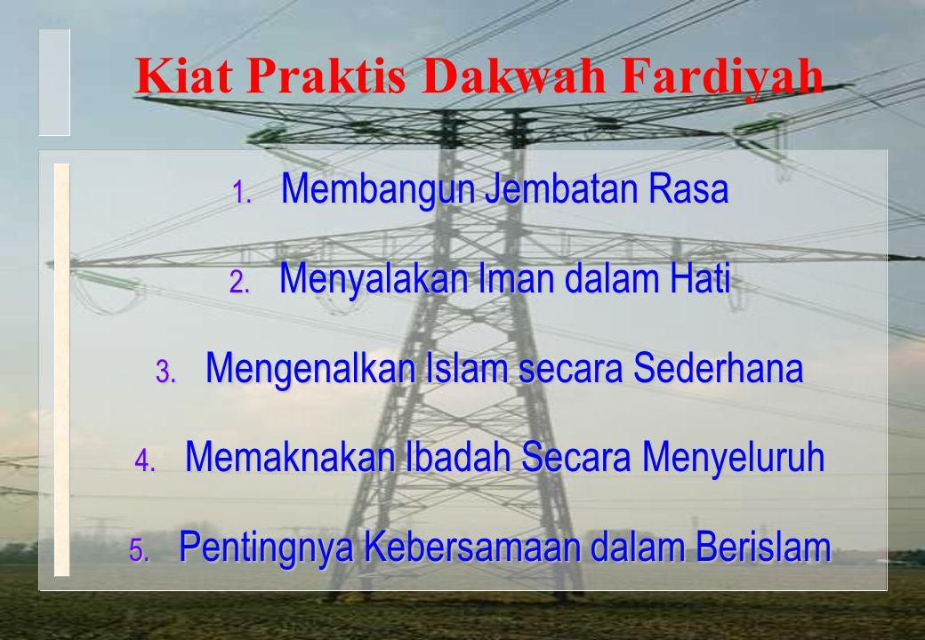 Kiat Praktis Dakwah Fardiyah