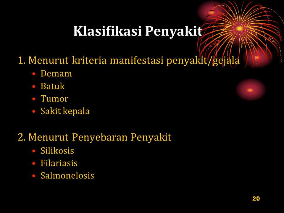 Klasifikasi Penyakit 1. Menurut kriteria manifestasi penyakit/gejala
