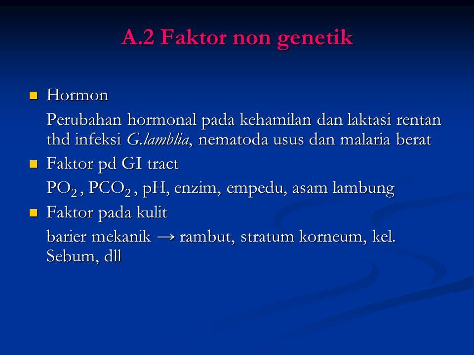 A.2 Faktor non genetik Hormon