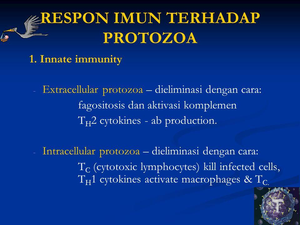 RESPON IMUN TERHADAP PROTOZOA