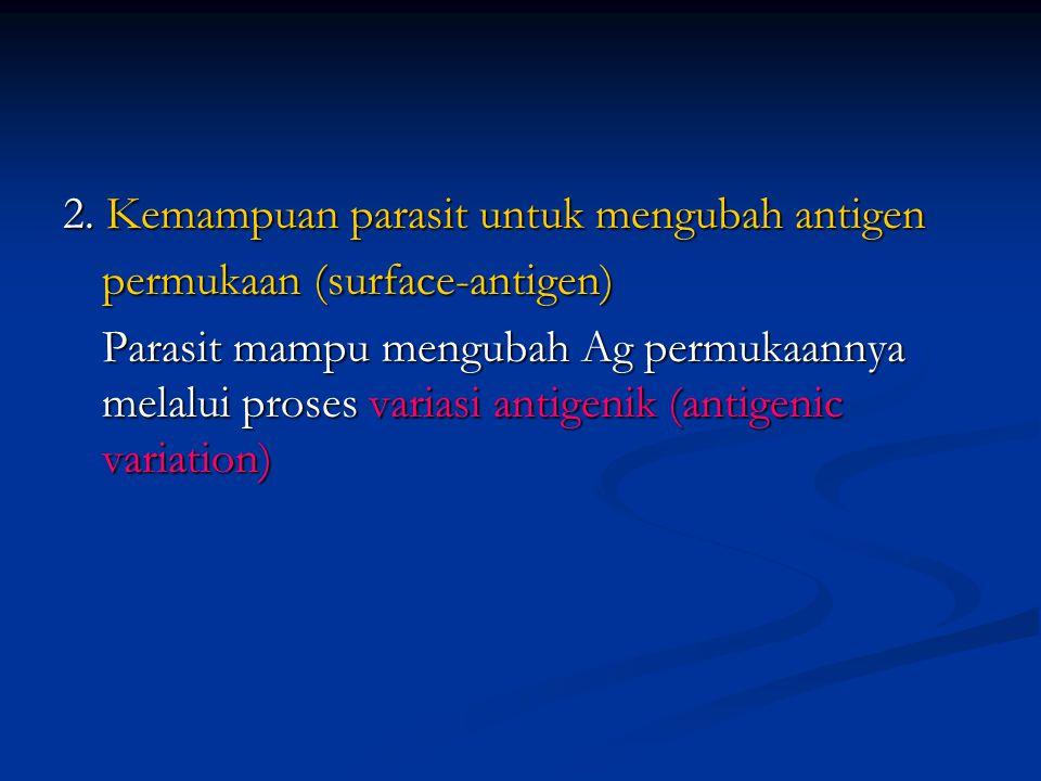 2. Kemampuan parasit untuk mengubah antigen