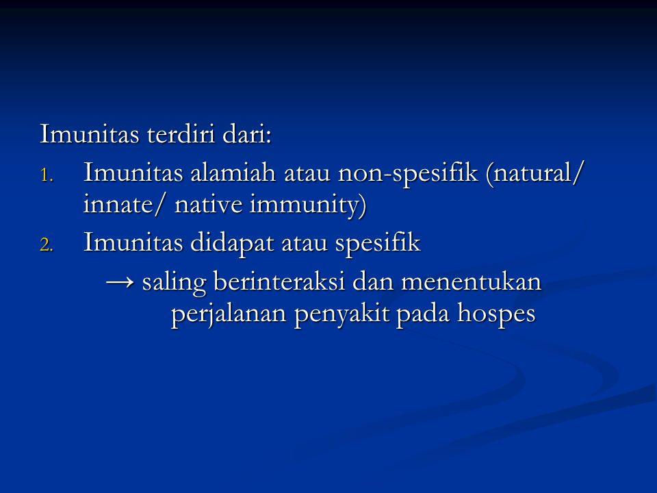 Imunitas terdiri dari: