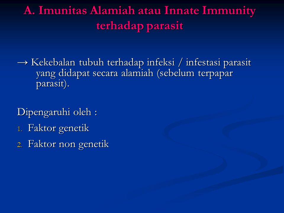 A. Imunitas Alamiah atau Innate Immunity terhadap parasit