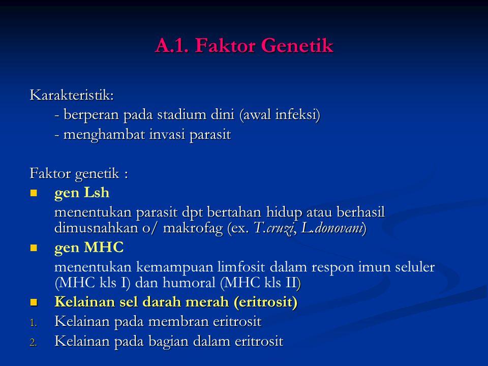 A.1. Faktor Genetik Karakteristik: