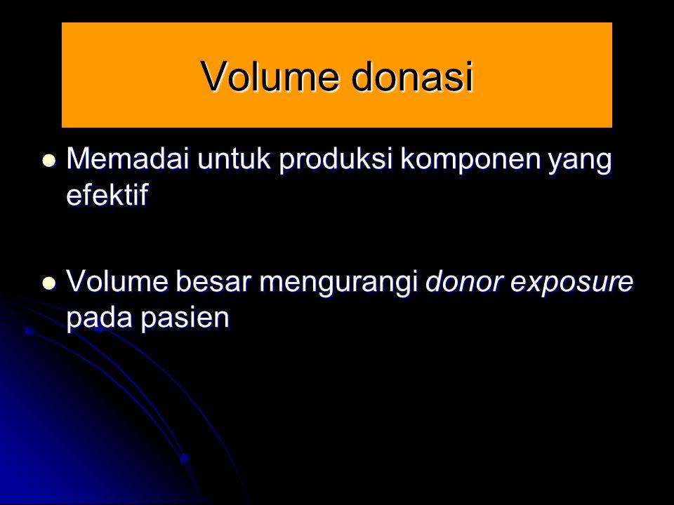 Volume donasi Memadai untuk produksi komponen yang efektif