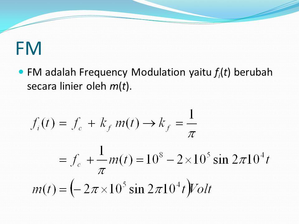FM FM adalah Frequency Modulation yaitu fi(t) berubah secara linier oleh m(t).