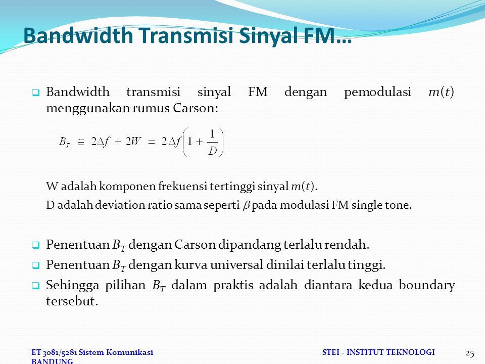 Bandwidth Transmisi Sinyal FM…