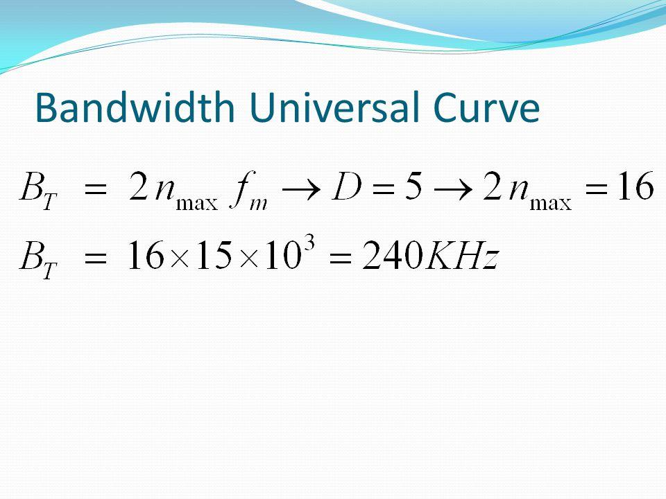 Bandwidth Universal Curve