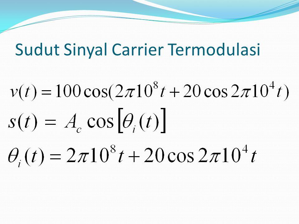 Sudut Sinyal Carrier Termodulasi