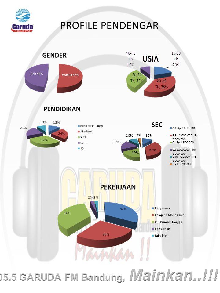 105.5 GARUDA FM Bandung, Mainkan..!!!