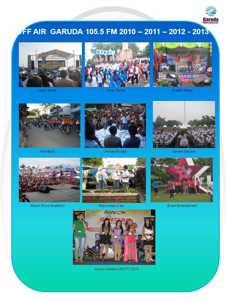 OFF AIR GARUDA 105.5 FM 2010 – 2011 – 2012 - 2013 Jalan Sehat