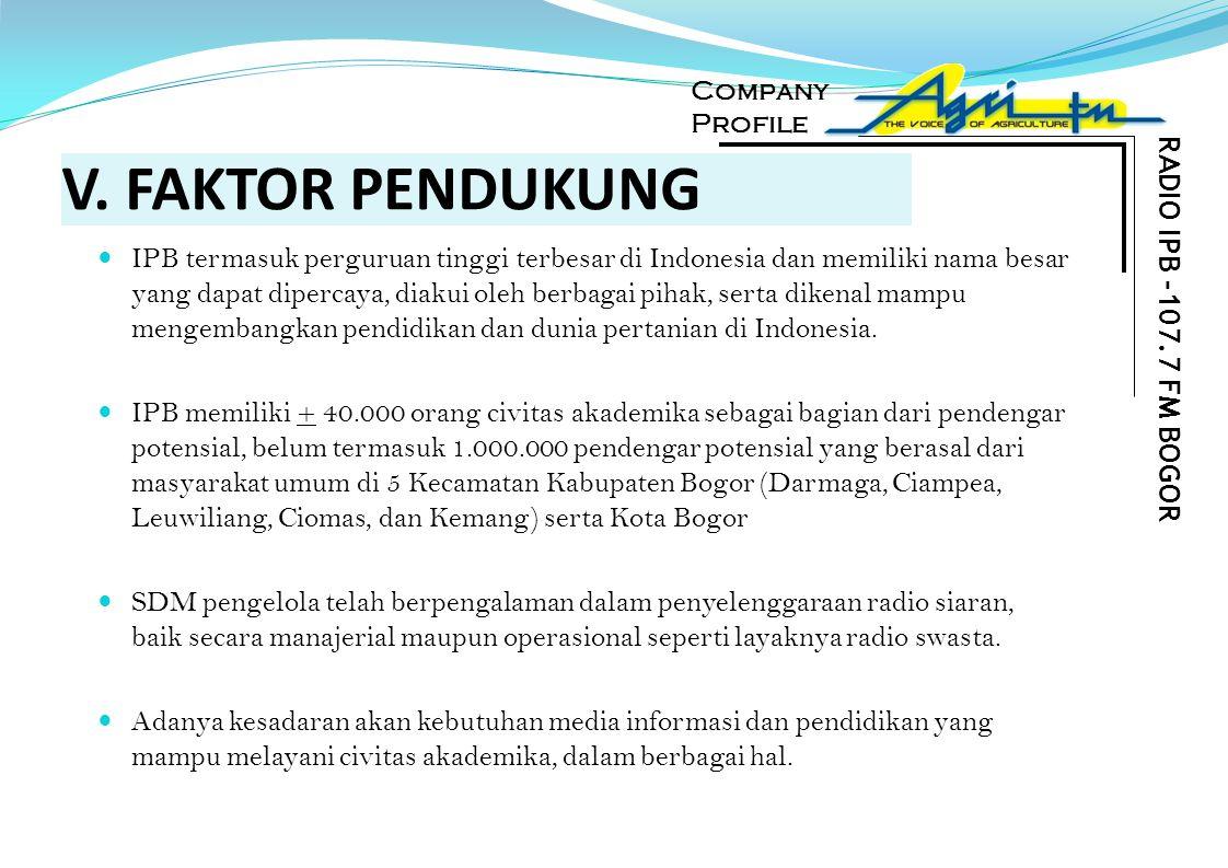V. FAKTOR PENDUKUNG RADIO IPB -107.7 FM BOGOR