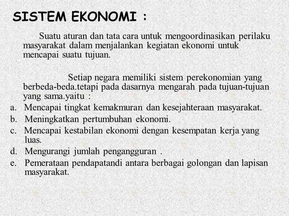 SiSTem Ekonomi :