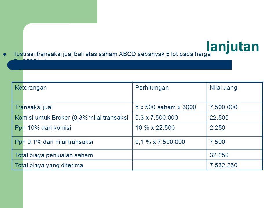lanjutan Ilustrasi:transaksi jual beli atas saham ABCD sebanyak 5 lot pada harga Rp.3000/saham. Keterangan.