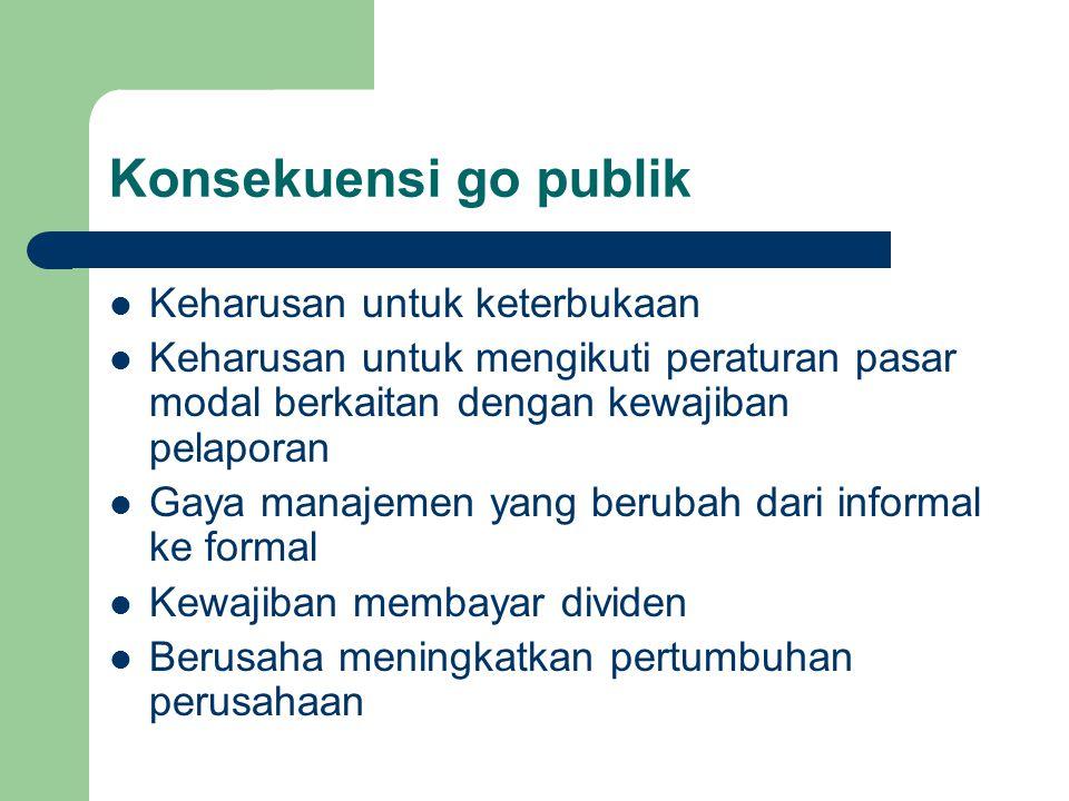 Konsekuensi go publik Keharusan untuk keterbukaan