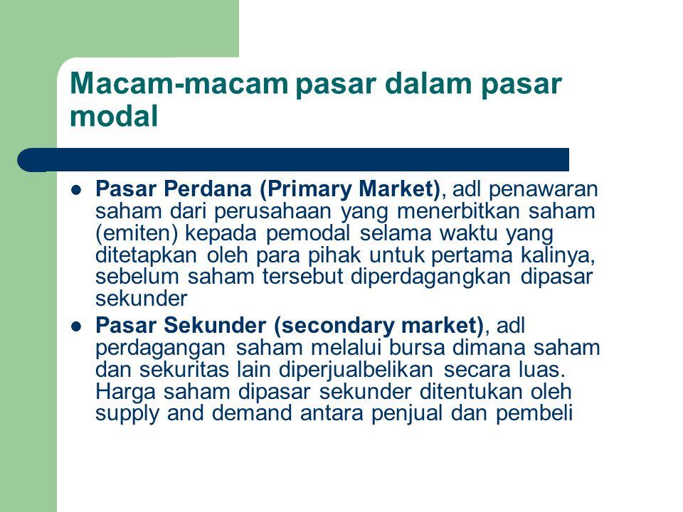 Macam-macam pasar dalam pasar modal