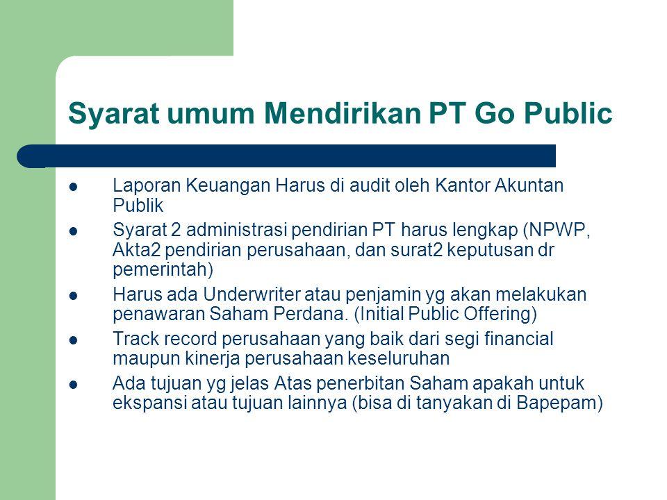 Syarat umum Mendirikan PT Go Public