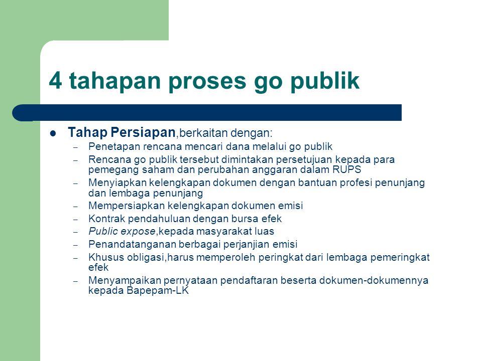4 tahapan proses go publik