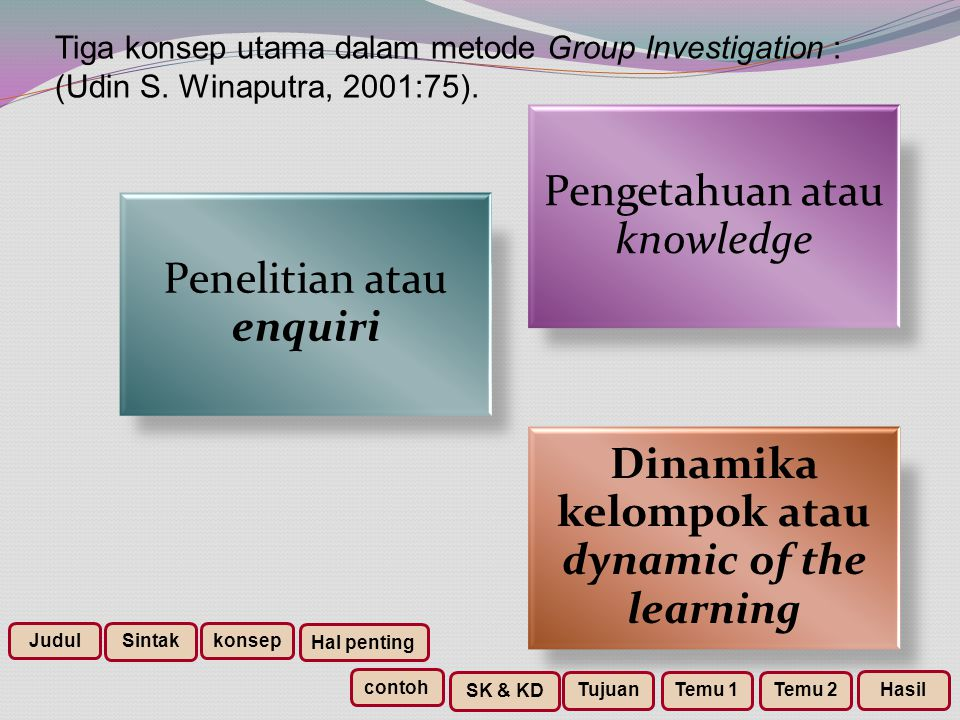 Dinamika kelompok atau dynamic of the learning