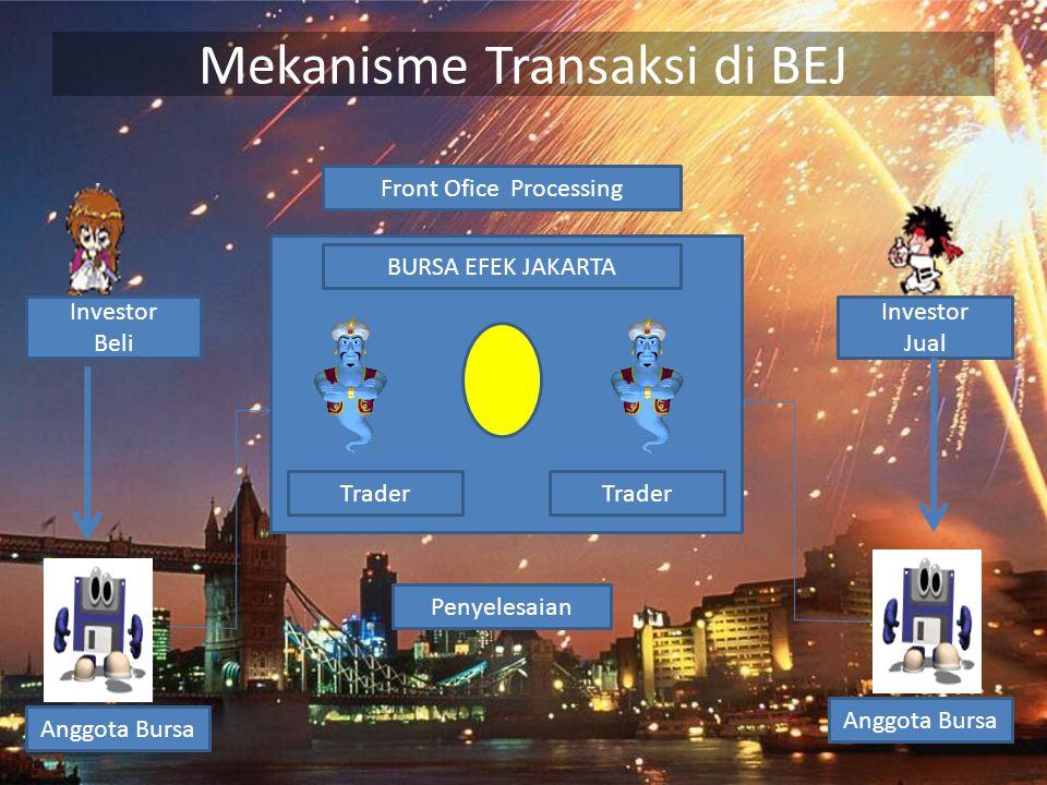 Mekanisme Transaksi di BEJ