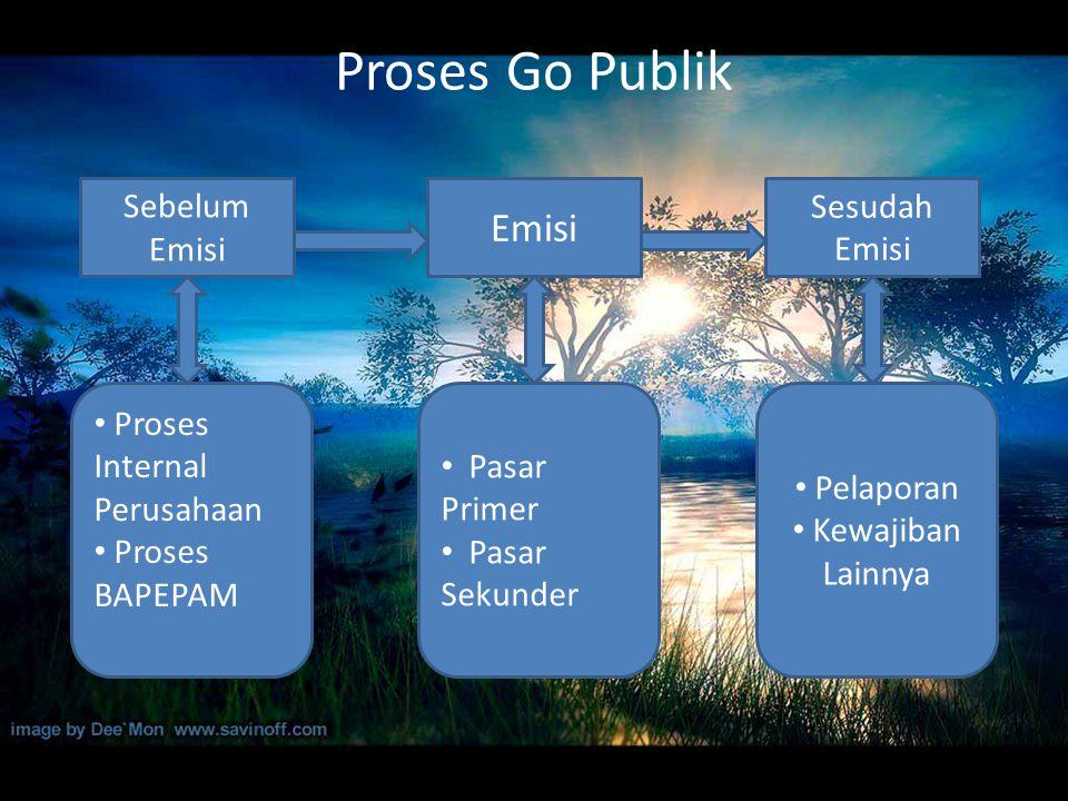 Proses Go Publik Emisi Sebelum Emisi Sesudah Emisi