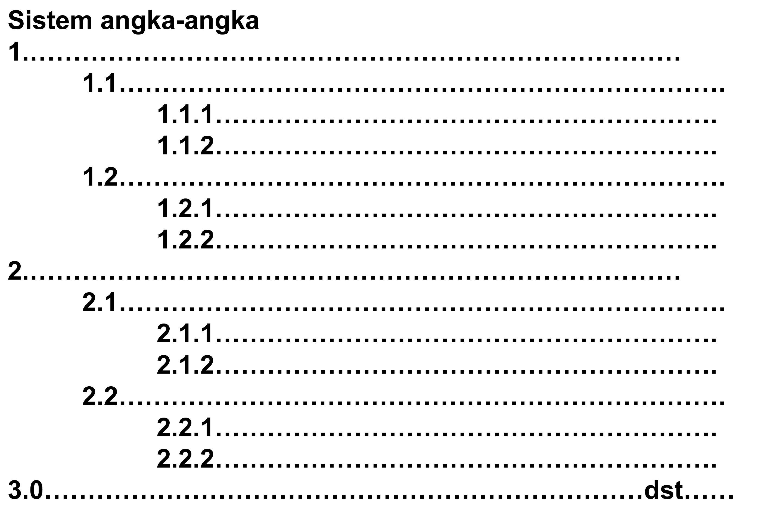 Sistem angka-angka 1. …………………………………………………………………. 1