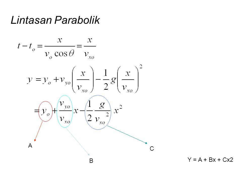 4/5/2017 Lintasan Parabolik A C B Y = A + Bx + Cx2