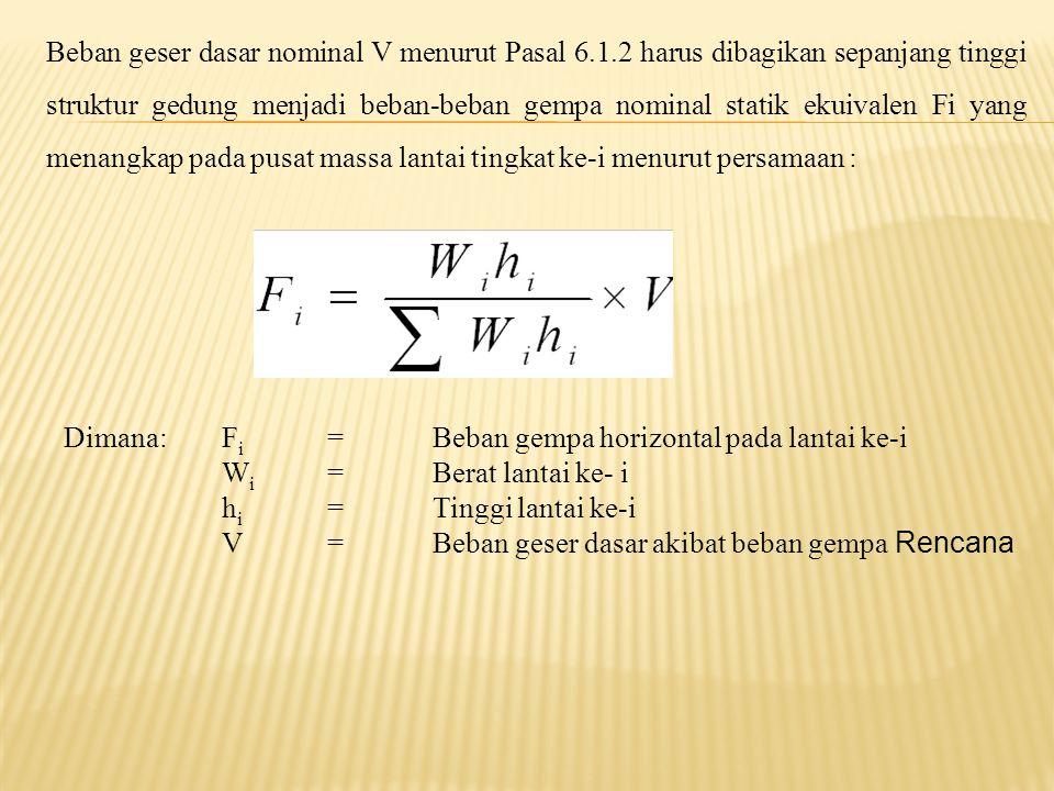 Beban geser dasar nominal V menurut Pasal 6. 1