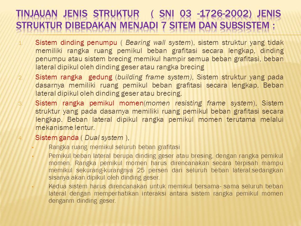 Tinjauan jenis struktur ( SNI 03 -1726-2002) jenis struktur dibedakan menjadi 7 sitem dan subsistem :