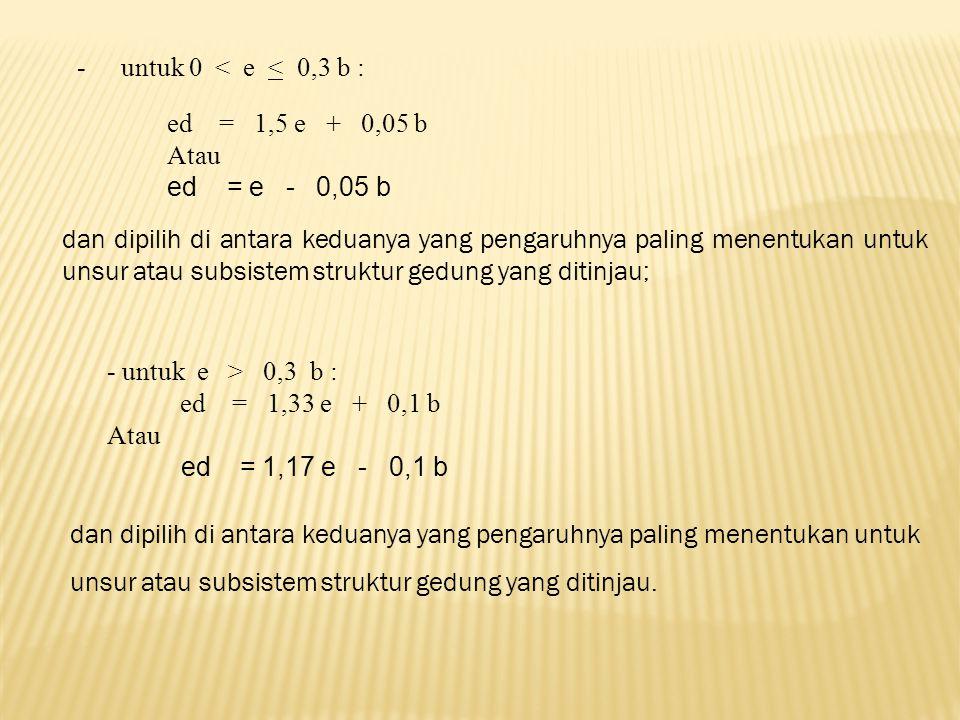 ed = 1,5 e + 0,05 b Atau. ed = e - 0,05 b. - untuk 0 < e < 0,3 b :