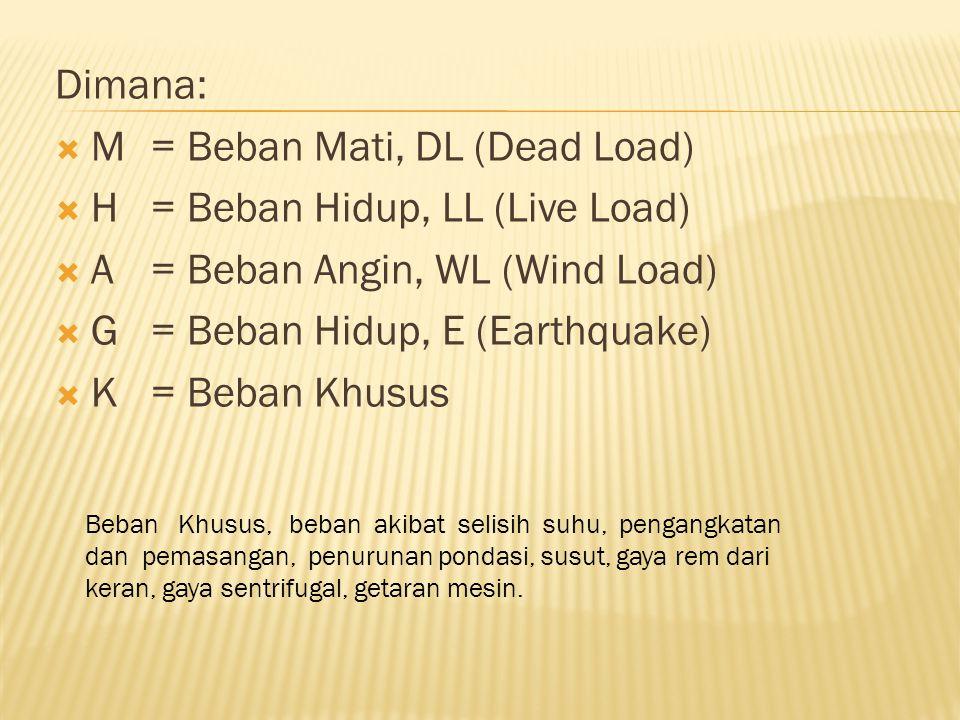 M = Beban Mati, DL (Dead Load) H = Beban Hidup, LL (Live Load)