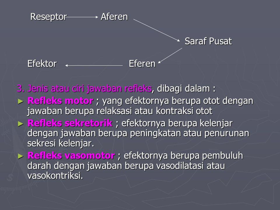 Reseptor Aferen Saraf Pusat. Efektor Eferen. 3. Jenis atau ciri jawaban refleks, dibagi dalam :