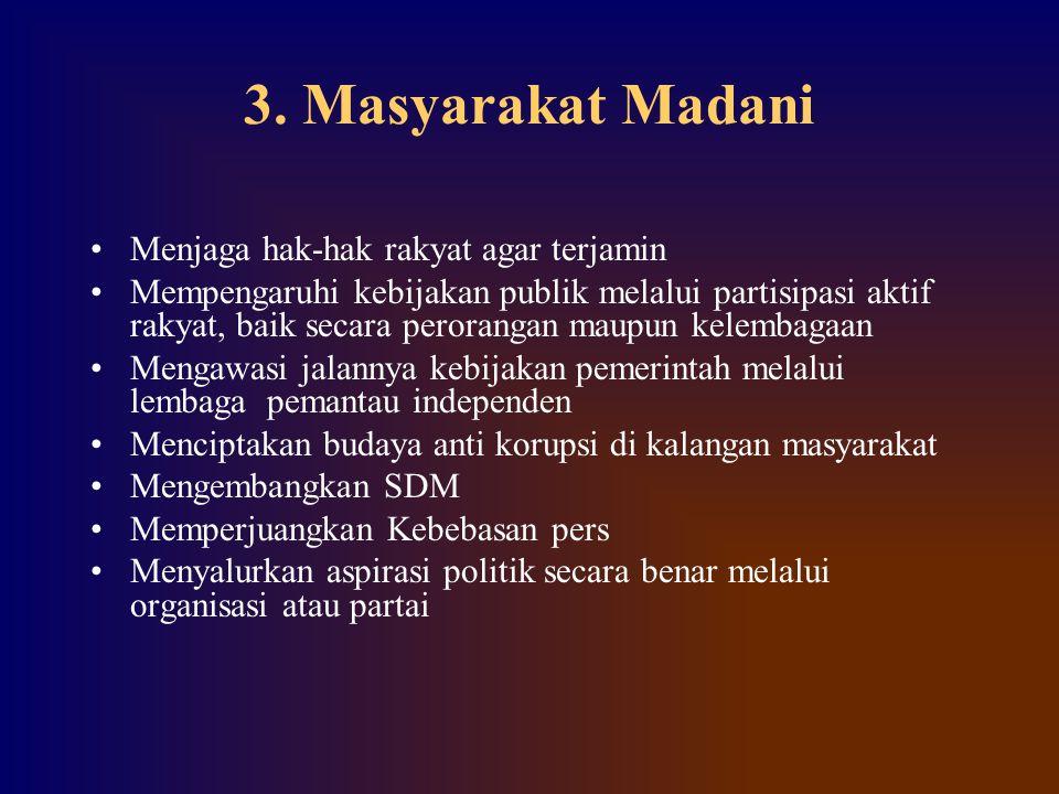 3. Masyarakat Madani Menjaga hak-hak rakyat agar terjamin