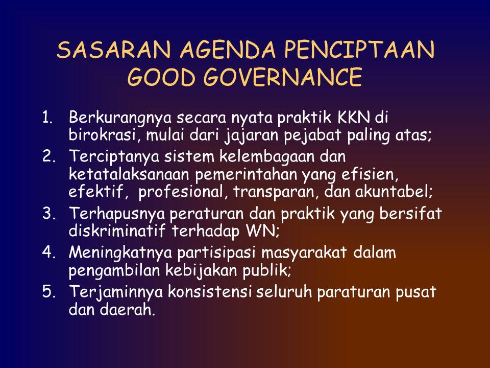 SASARAN AGENDA PENCIPTAAN GOOD GOVERNANCE