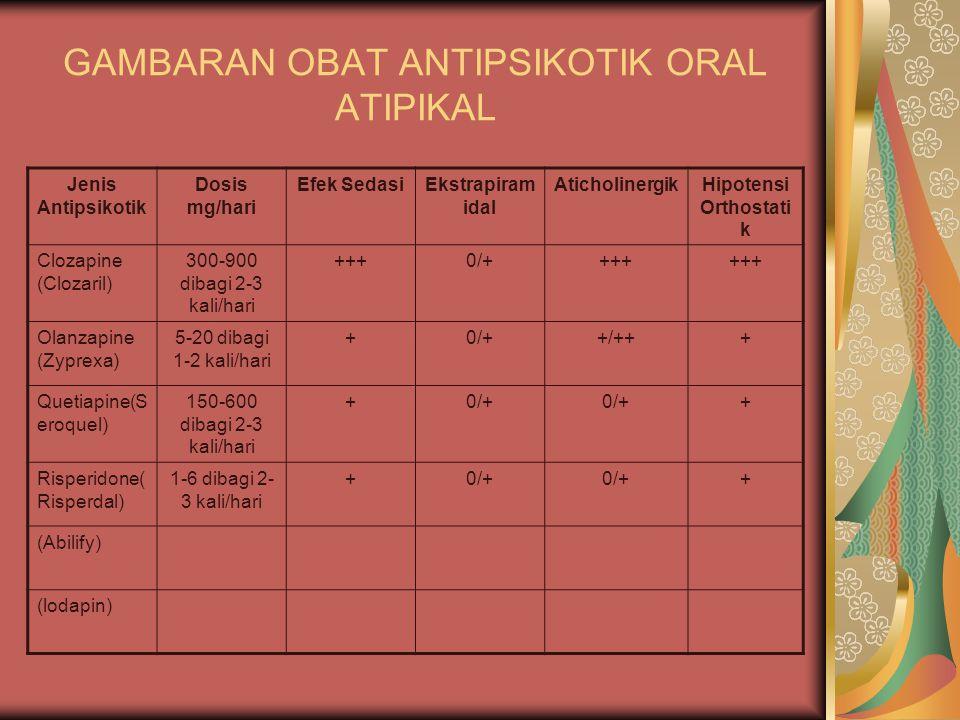 GAMBARAN OBAT ANTIPSIKOTIK ORAL ATIPIKAL
