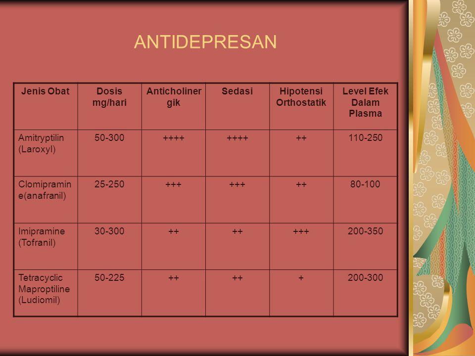 Hipotensi Orthostatik Level Efek Dalam Plasma