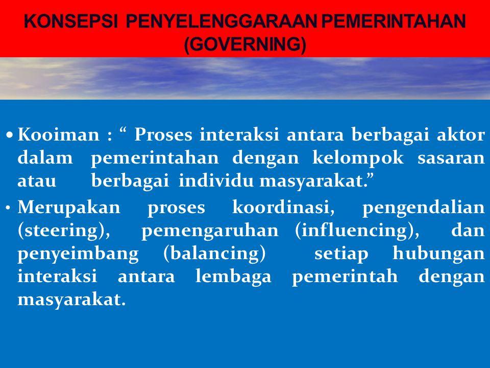 KONSEPSI PENYELENGGARAAN PEMERINTAHAN (GOVERNING)