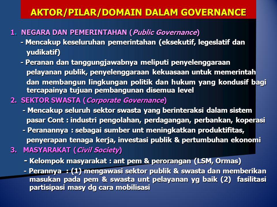 AKTOR/PILAR/DOMAIN DALAM GOVERNANCE