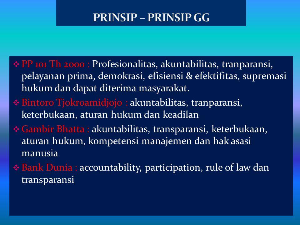 PRINSIP – PRINSIP GG