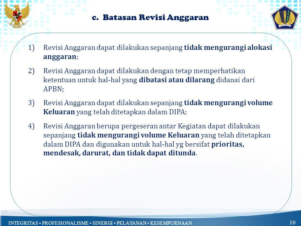 c. Batasan Revisi Anggaran