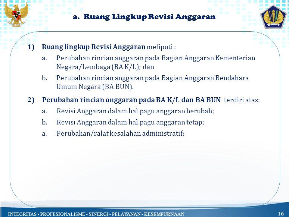 a. Ruang Lingkup Revisi Anggaran