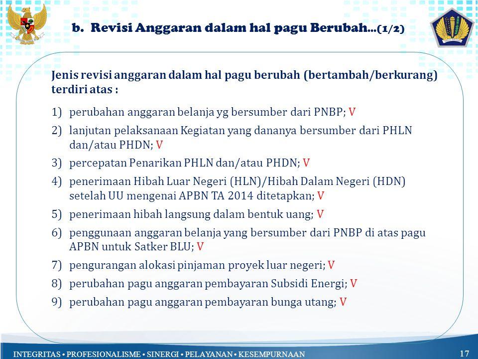 b. Revisi Anggaran dalam hal pagu Berubah...(1/2)