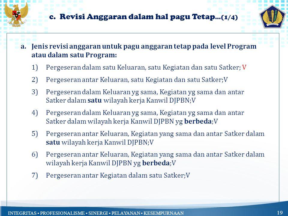 c. Revisi Anggaran dalam hal pagu Tetap…(1/4)