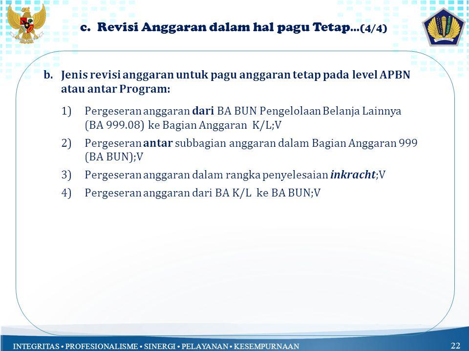 c. Revisi Anggaran dalam hal pagu Tetap…(4/4)