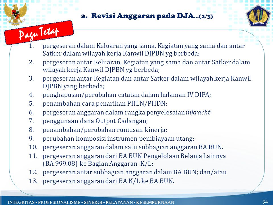 a. Revisi Anggaran pada DJA…(2/3)
