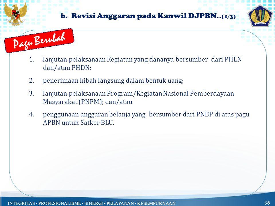 b. Revisi Anggaran pada Kanwil DJPBN…(1/3)